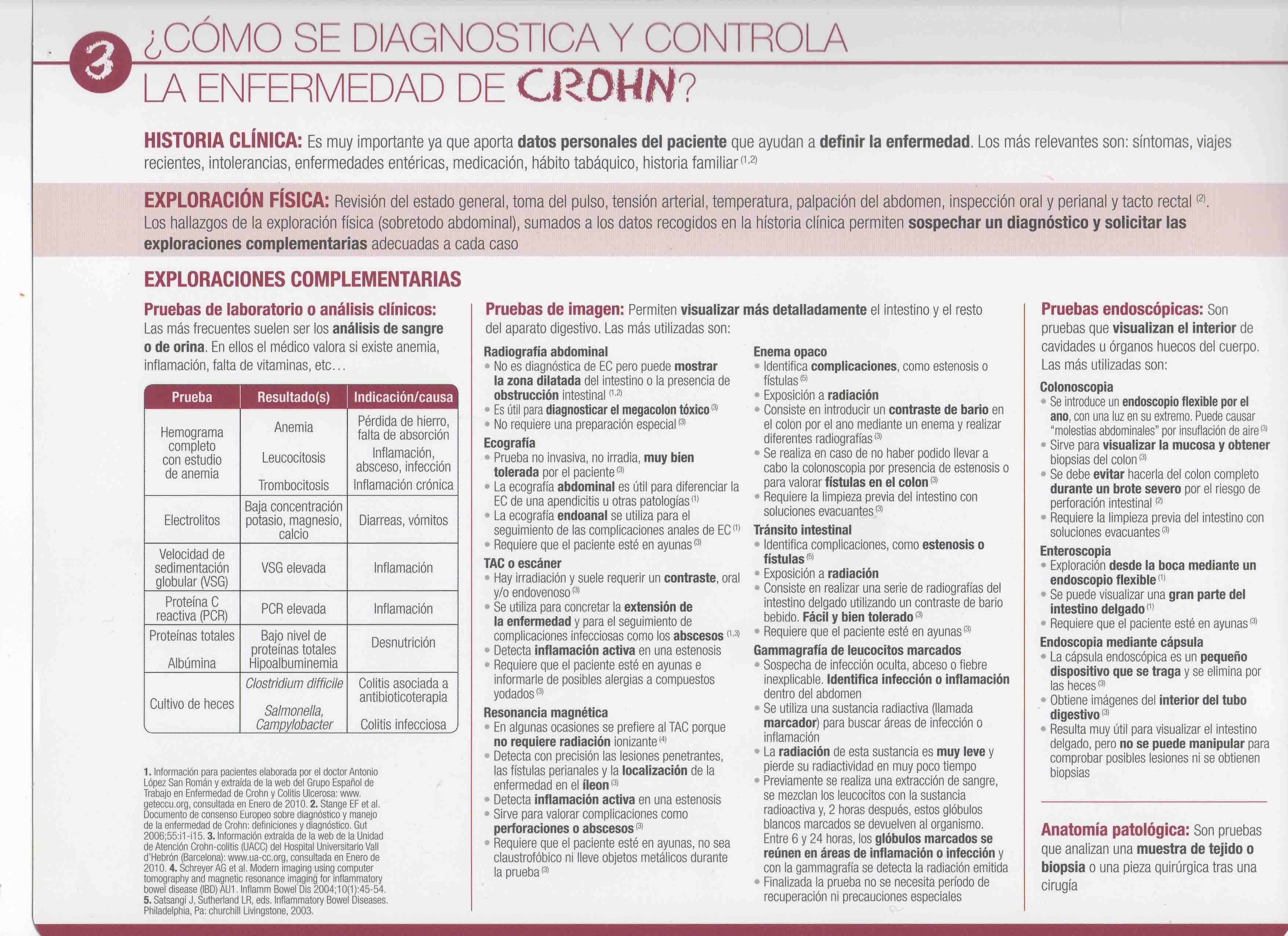 La enfermedad de Crohn en diapositivas | PUÇOL-CROHN